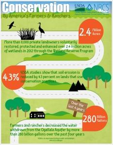 Earth Day - NRCS
